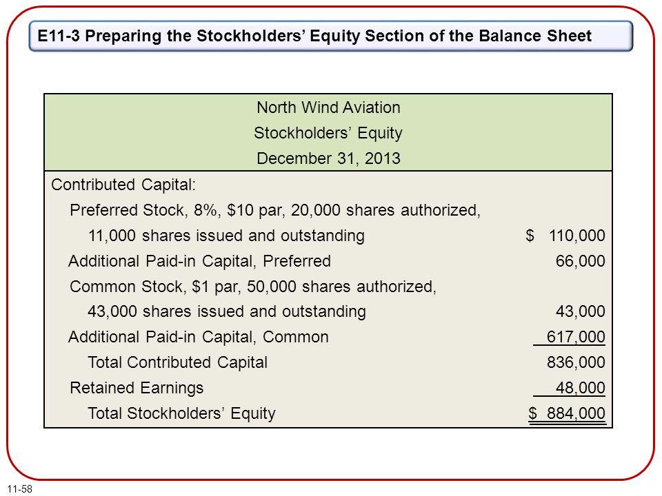 40,000 shares × ($15 – $1) + 3,000 shares × ($20 – $1)