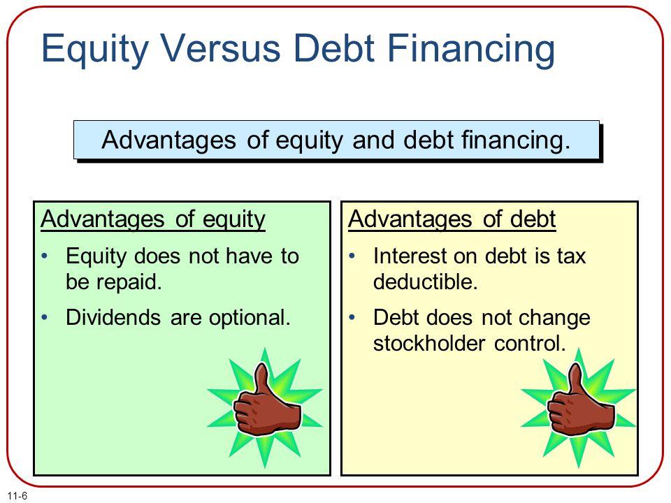 Equity Versus Debt Financing