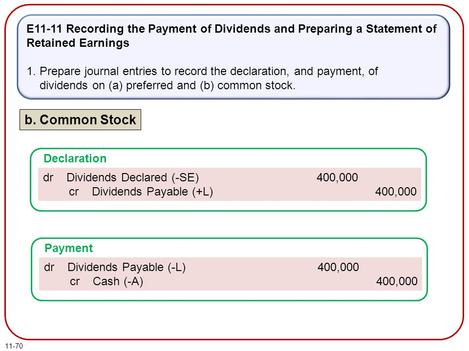 E11-11 Recording the Payment of Dividends and Preparing a Statement of Retained Earnings