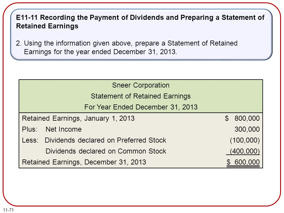 Statement of Retained Earnings For Year Ended December 31, 2013