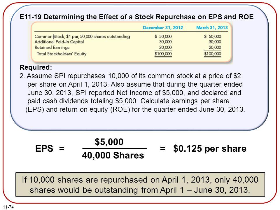 $5,000 40,000 Shares EPS = = $0.125 per share