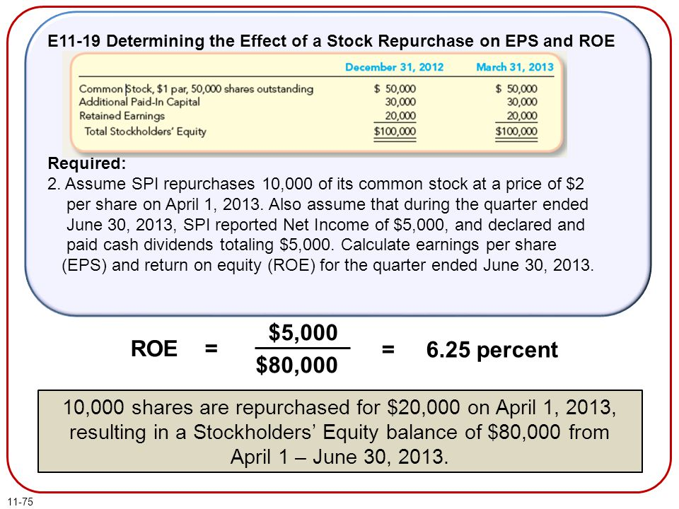 E11-19 Determining the Effect of a Stock Repurchase on EPS and ROE