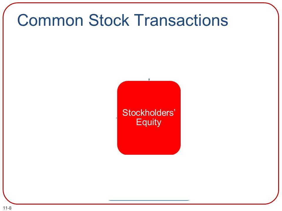 Common Stock Transactions