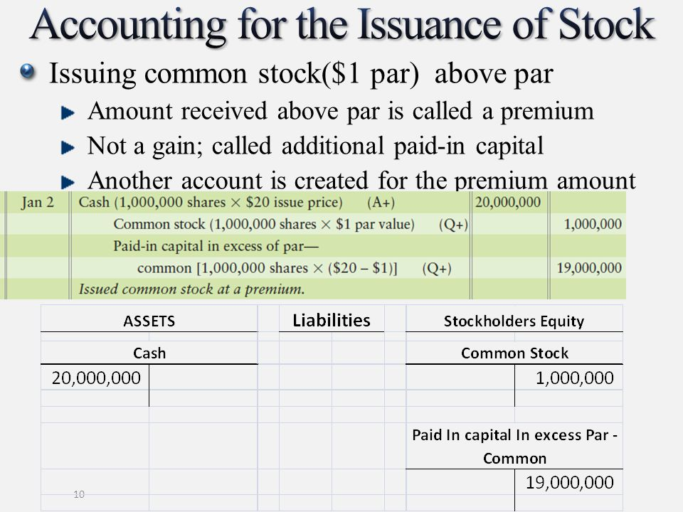 Accounting for the Issuance of Stock