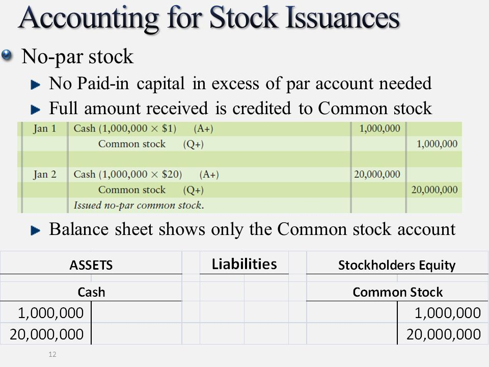 Accounting for Stock Issuances