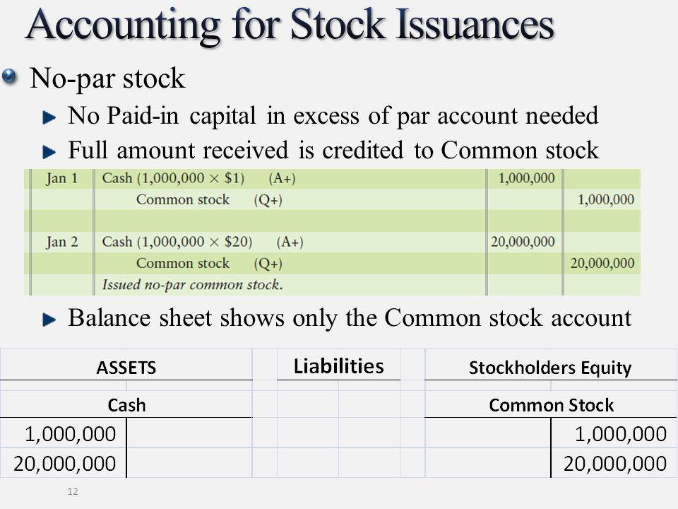 Stock options accounting balance sheet