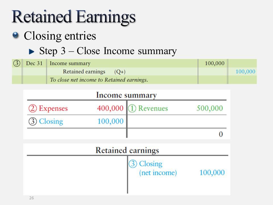 Retained Earnings Closing entries Step 3 – Close Income summary