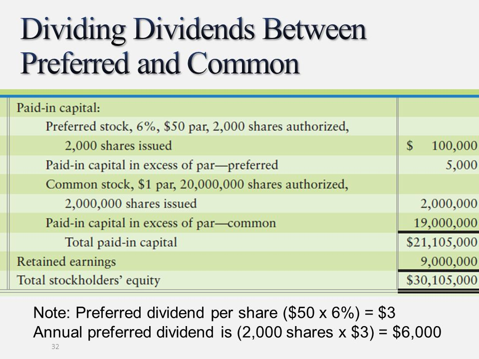 Dividing Dividends Between Preferred and Common