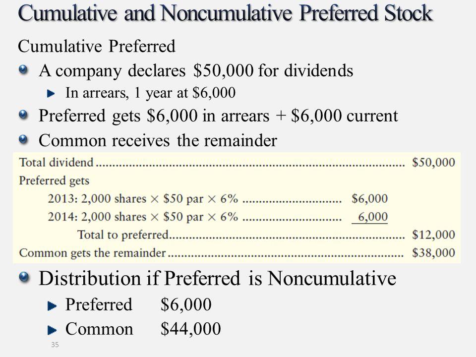 Cumulative and Noncumulative Preferred Stock