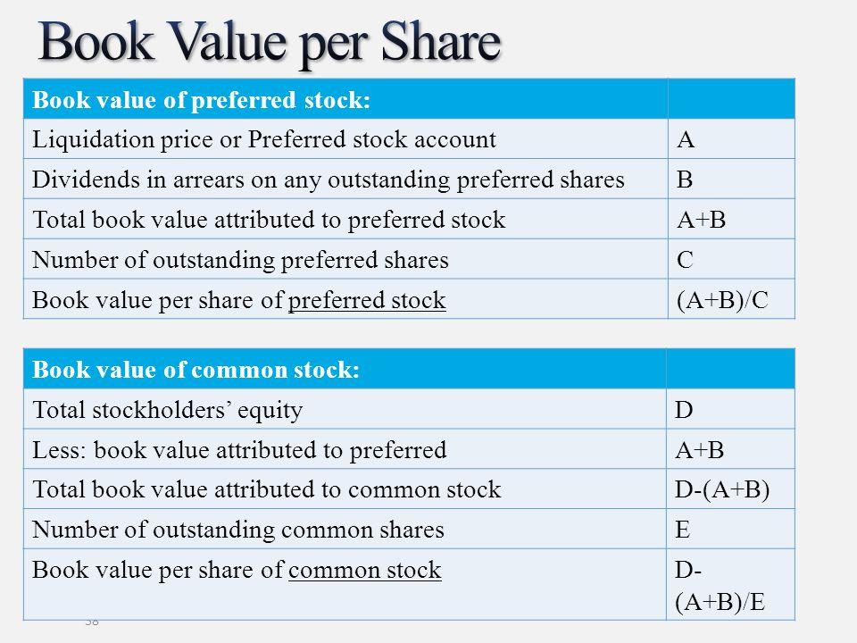 Book Value per Share Book value of preferred stock:
