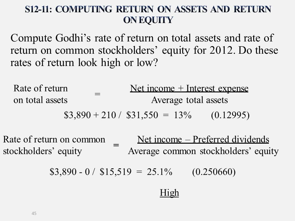 S12-11: Computing return on assets and return on equity