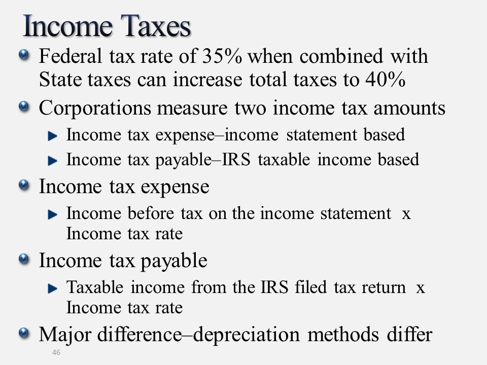Income Taxes Federal tax rate of 35% when combined with State taxes can increase total taxes to 40%