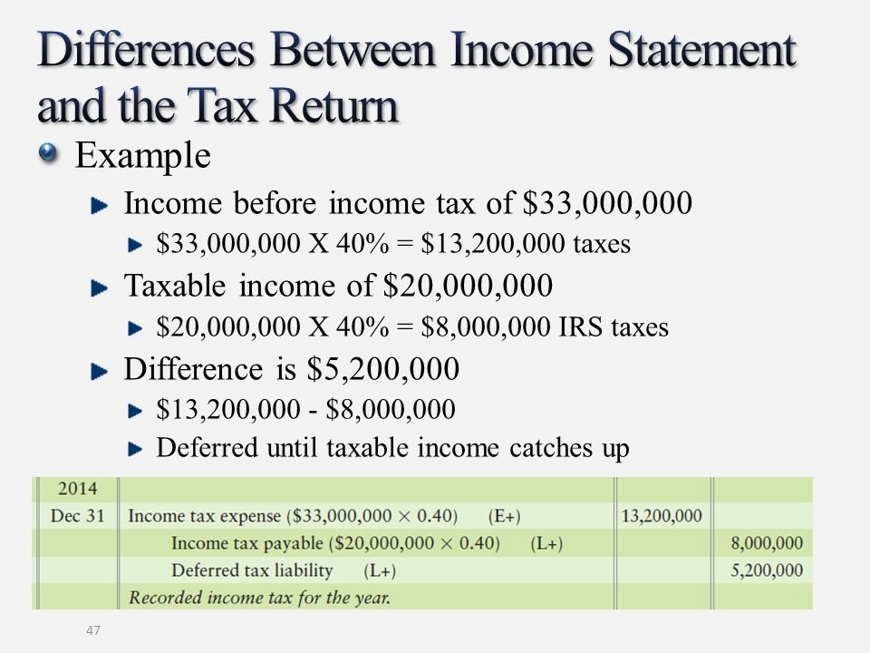 Differences Between Income Statement and the Tax Return
