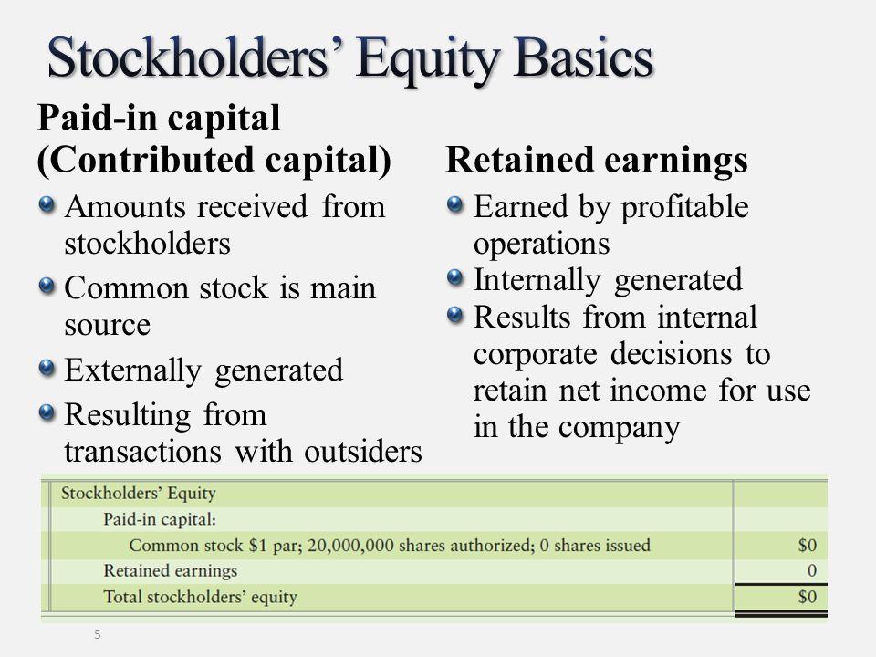 Stockholders' Equity Basics