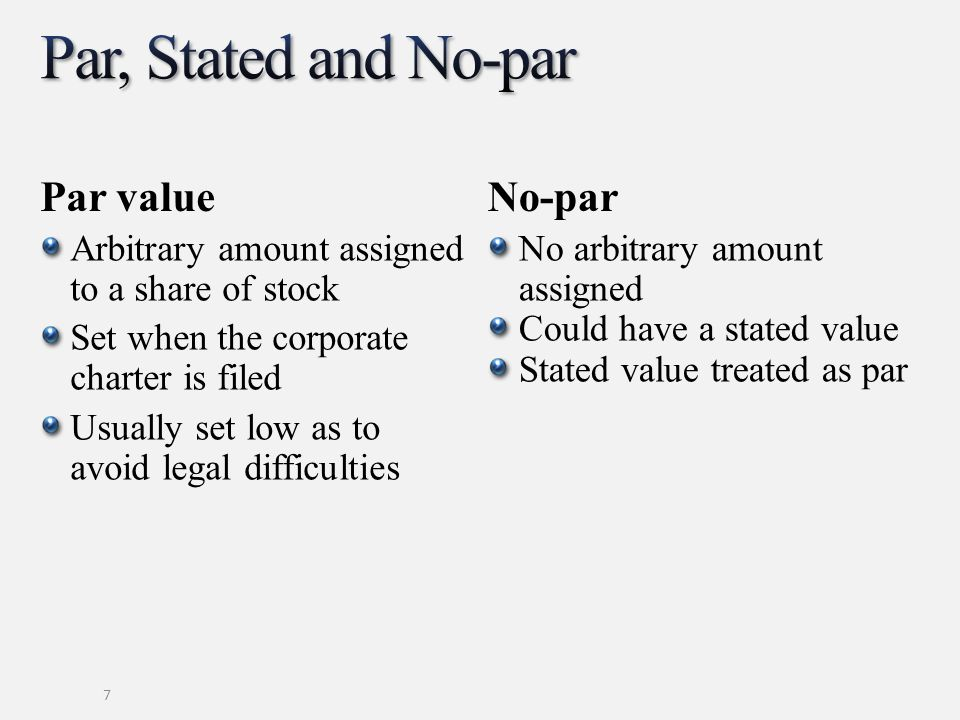 Stated value of no-par stock is - Great predictors of the future