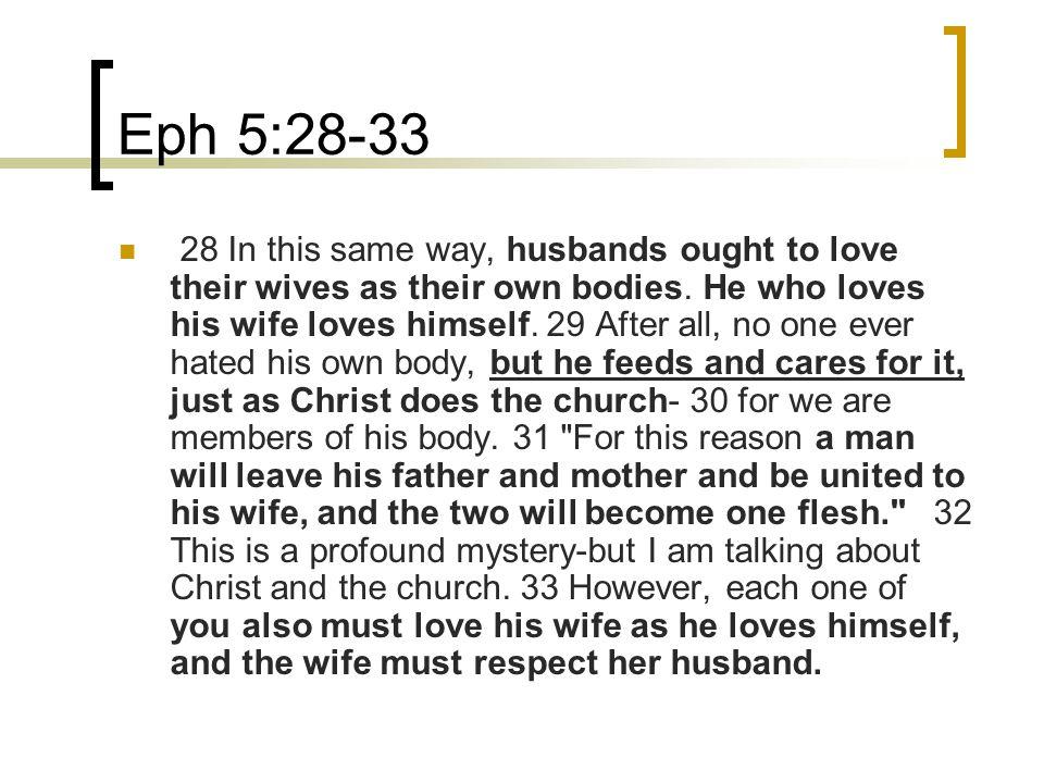 Eph 5:28-33