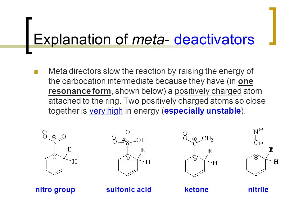 Explanation of meta- deactivators