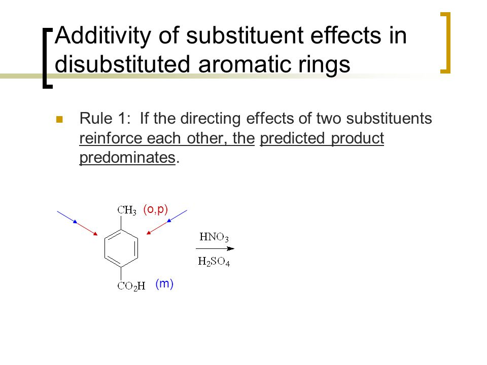 Additivity of substituent effects in disubstituted aromatic rings