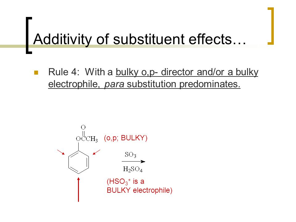 Additivity of substituent effects…