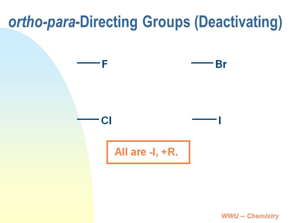 ortho-para-Directing Groups (Deactivating)