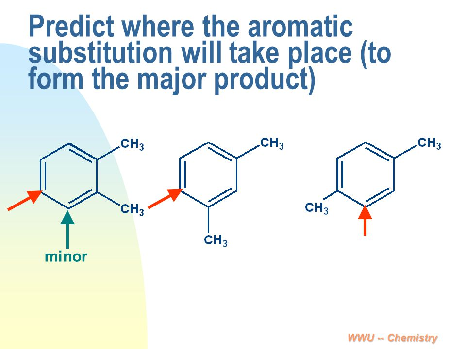 Predict where the aromatic substitution will take place (to form the major product)