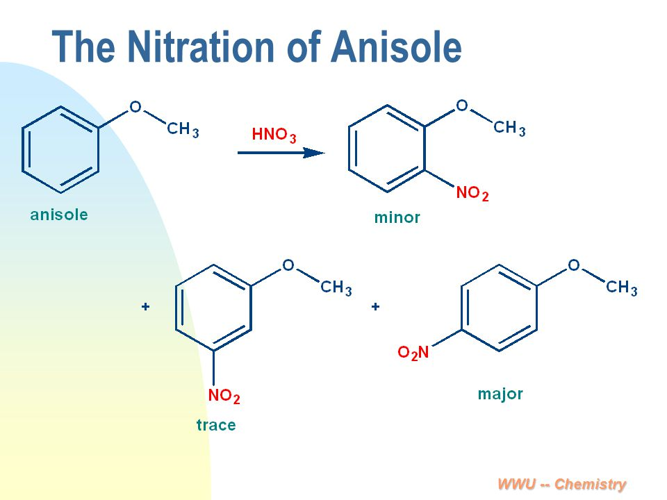 The Nitration of Anisole