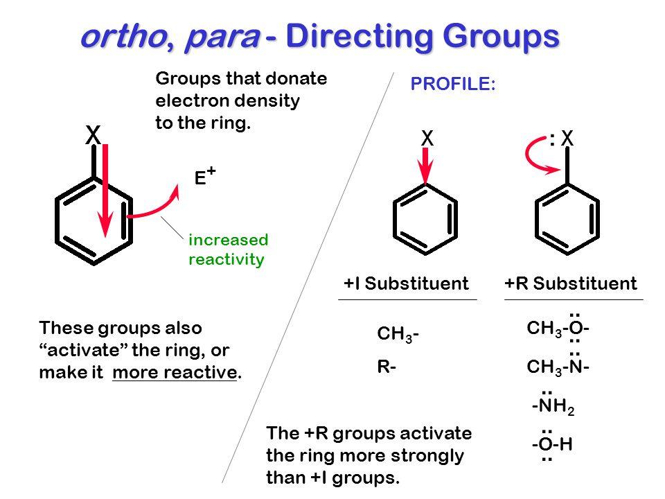 ortho, para - Directing Groups
