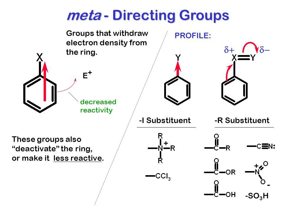 meta - Directing Groups