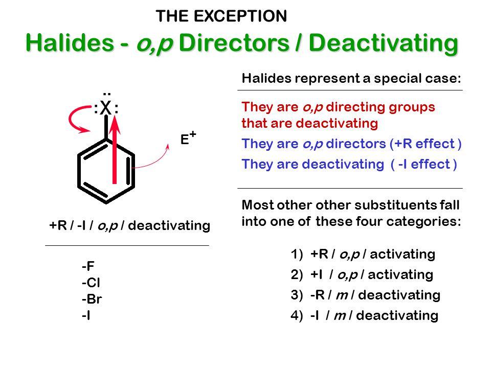 Halides - o,p Directors / Deactivating
