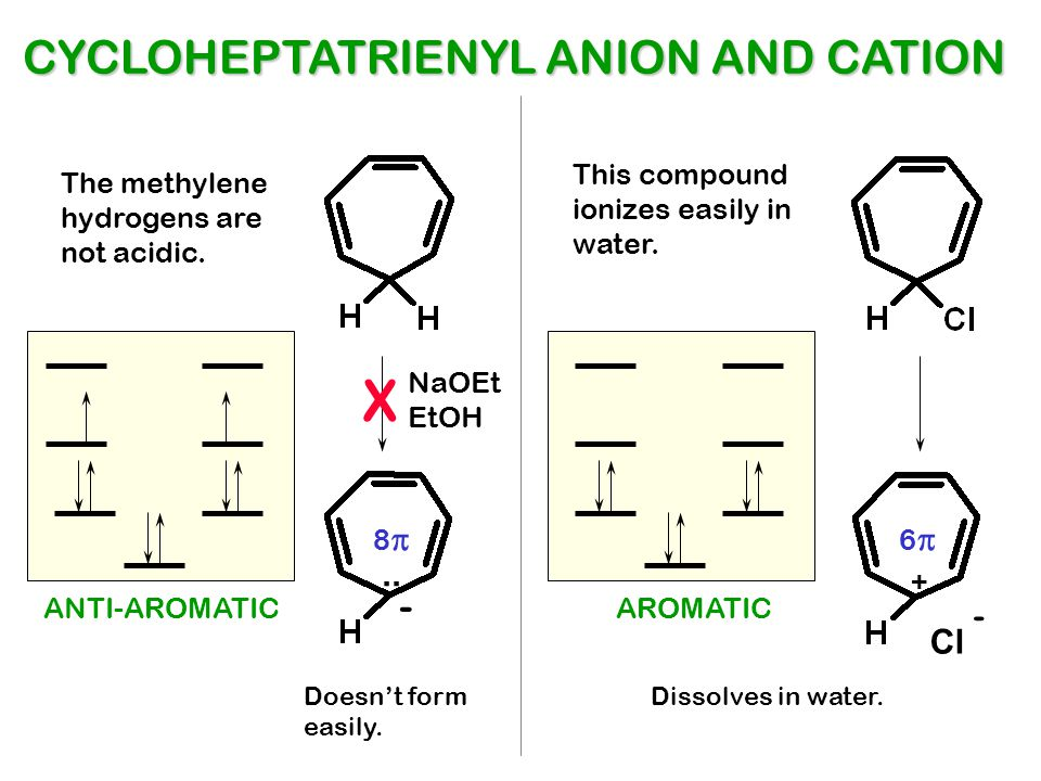 X CYCLOHEPTATRIENYL ANION AND CATION - .. - Cl This compound