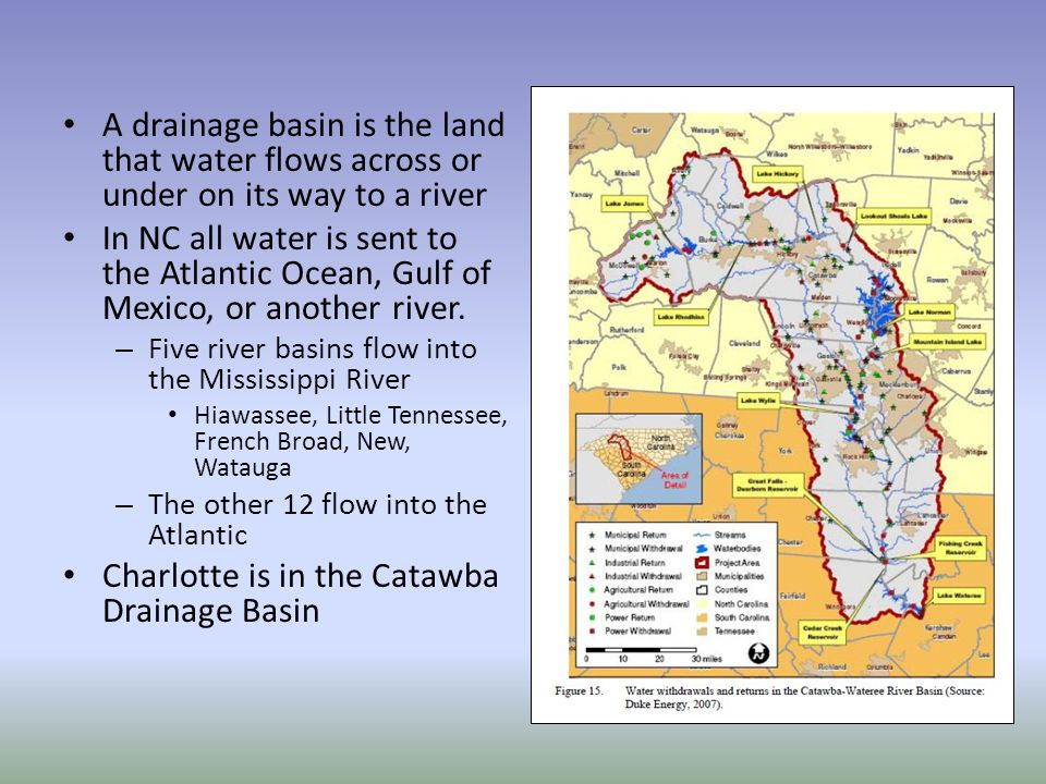 Charlotte is in the Catawba Drainage Basin