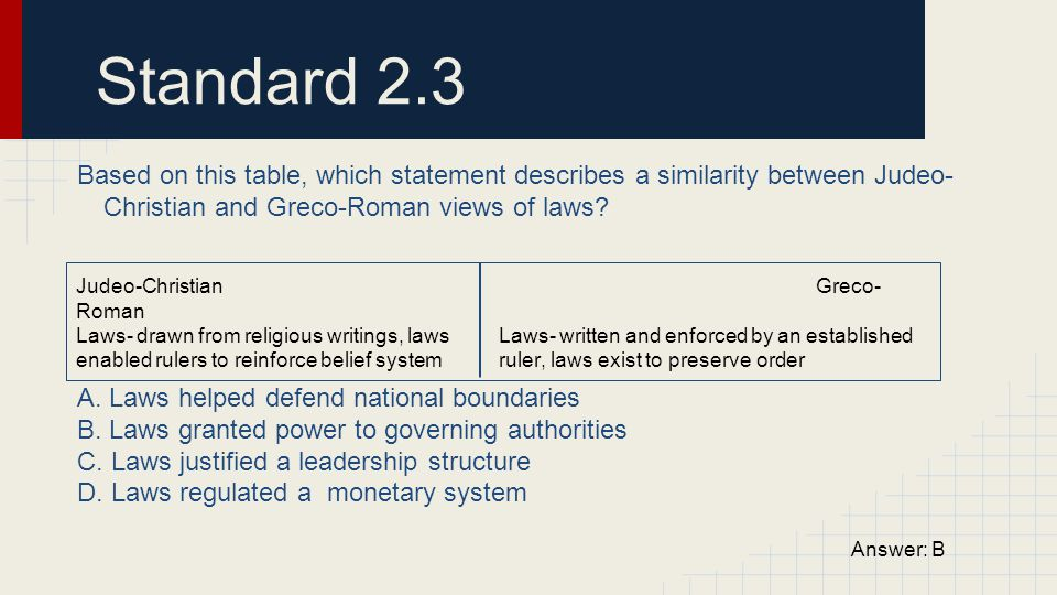 Standard 2.3 Based on this table, which statement describes a similarity between Judeo-Christian and Greco-Roman views of laws