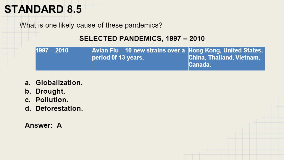 STANDARD 8.5 What is one likely cause of these pandemics