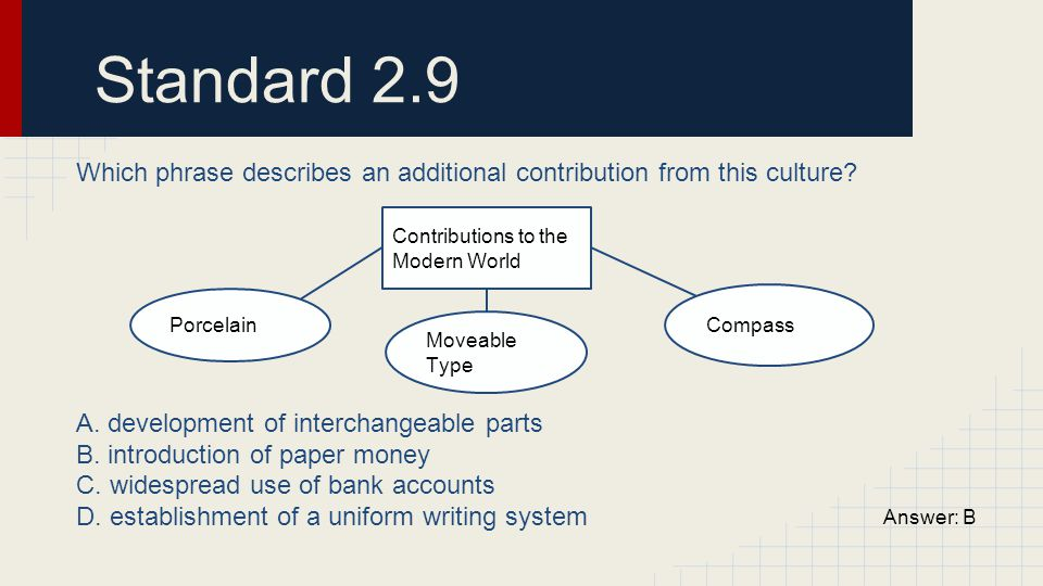 Standard 2.9 Which phrase describes an additional contribution from this culture A. development of interchangeable parts.