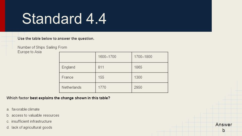 Standard 4.4 Answer b Use the table below to answer the question.
