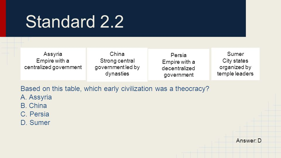 Standard 2.2 Based on this table, which early civilization was a theocracy A. Assyria. B. China.
