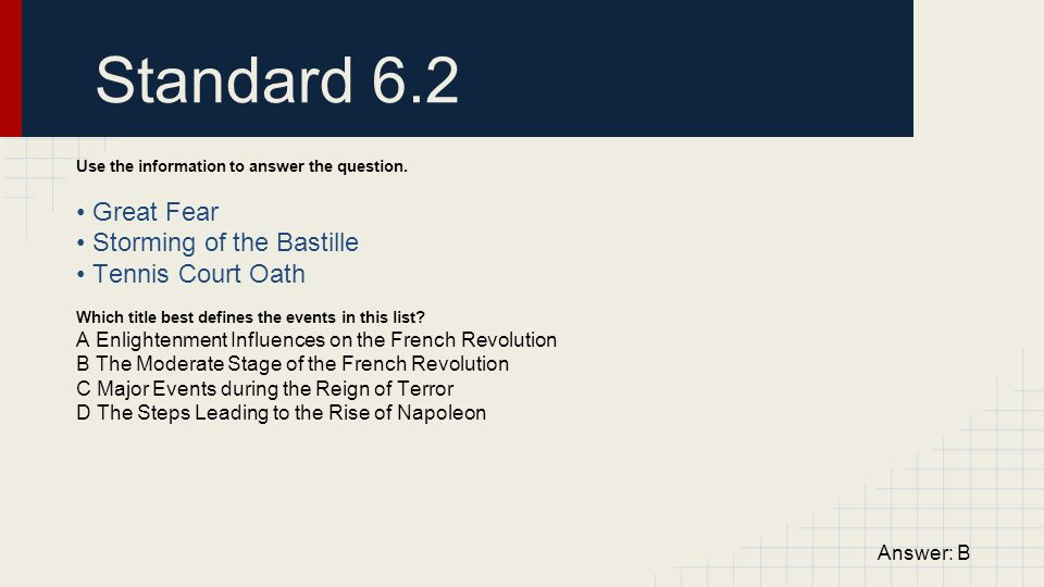 Standard 6.2 • Great Fear • Storming of the Bastille