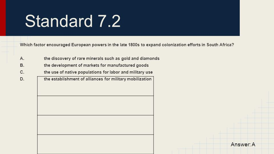 Standard 7.2 Which factor encouraged European powers in the late 1800s to expand colonization efforts in South Africa