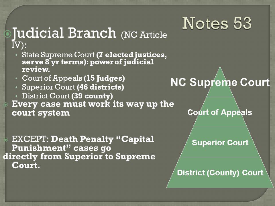Notes 53 Judicial Branch (NC Article IV):
