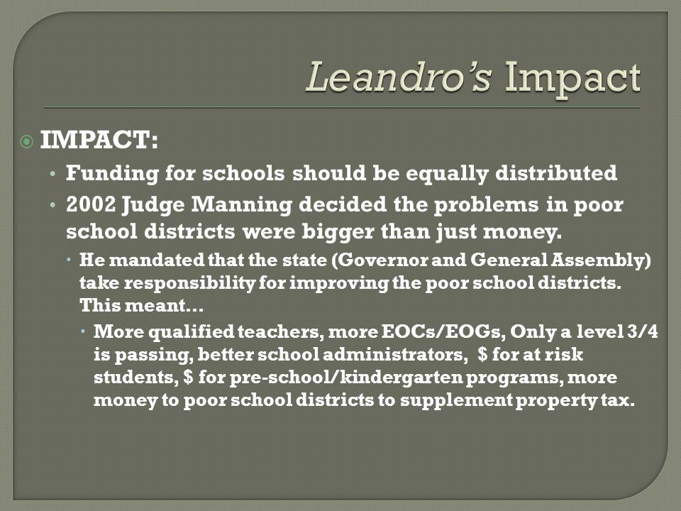 Leandro's Impact IMPACT: