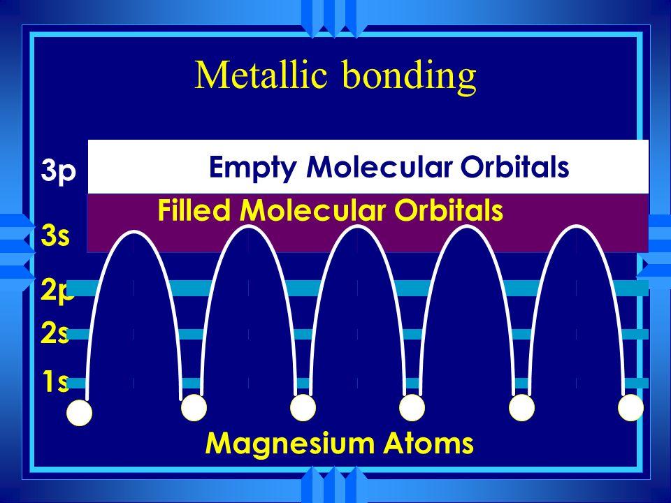 Metallic bonding Empty Molecular Orbitals 3p Filled Molecular Orbitals
