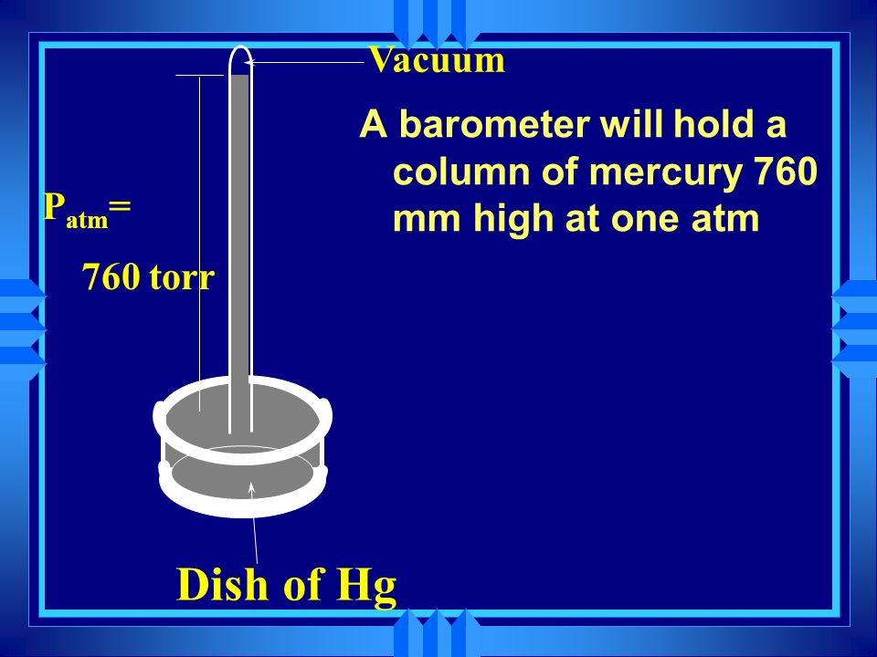 Dish of Hg Vacuum Patm= 760 torr A barometer will hold a column of mercury 760 mm high at one atm