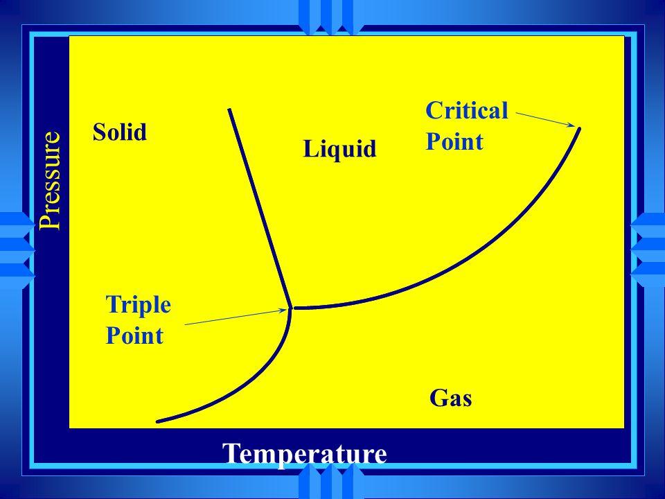 Solid Liquid Gas Critical Point Pressure Triple Point Temperature