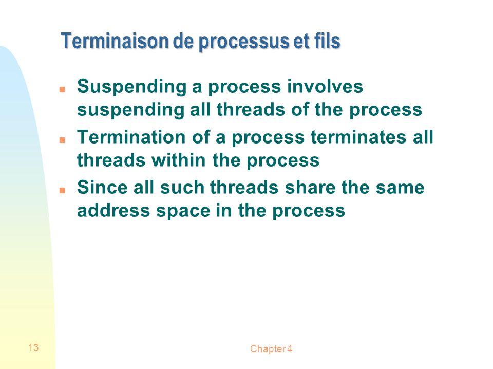 Terminaison de processus et fils