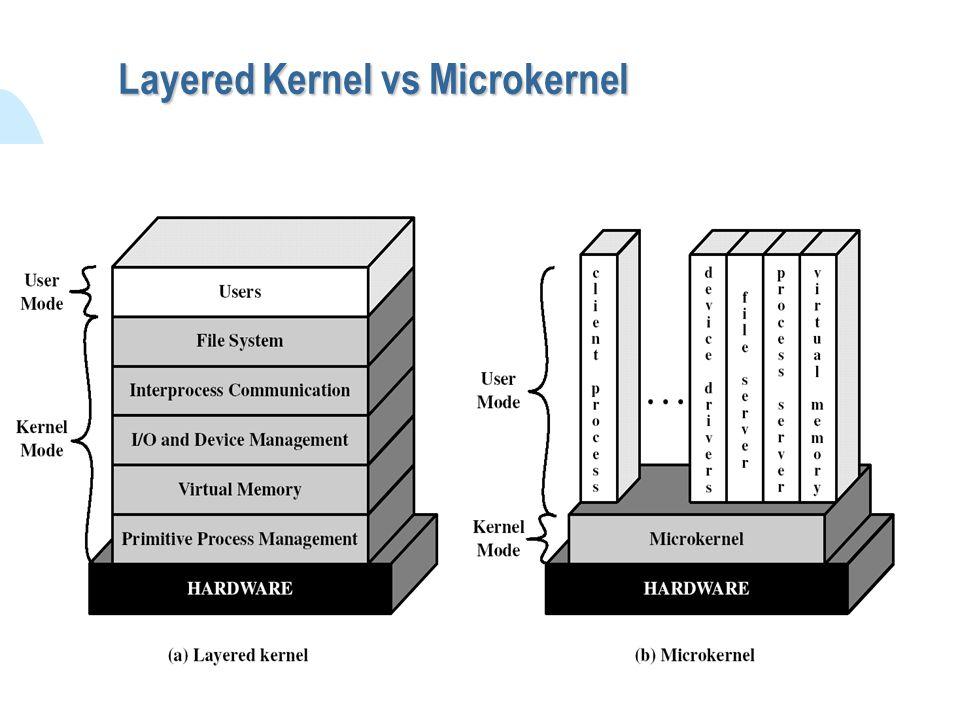 Layered Kernel vs Microkernel