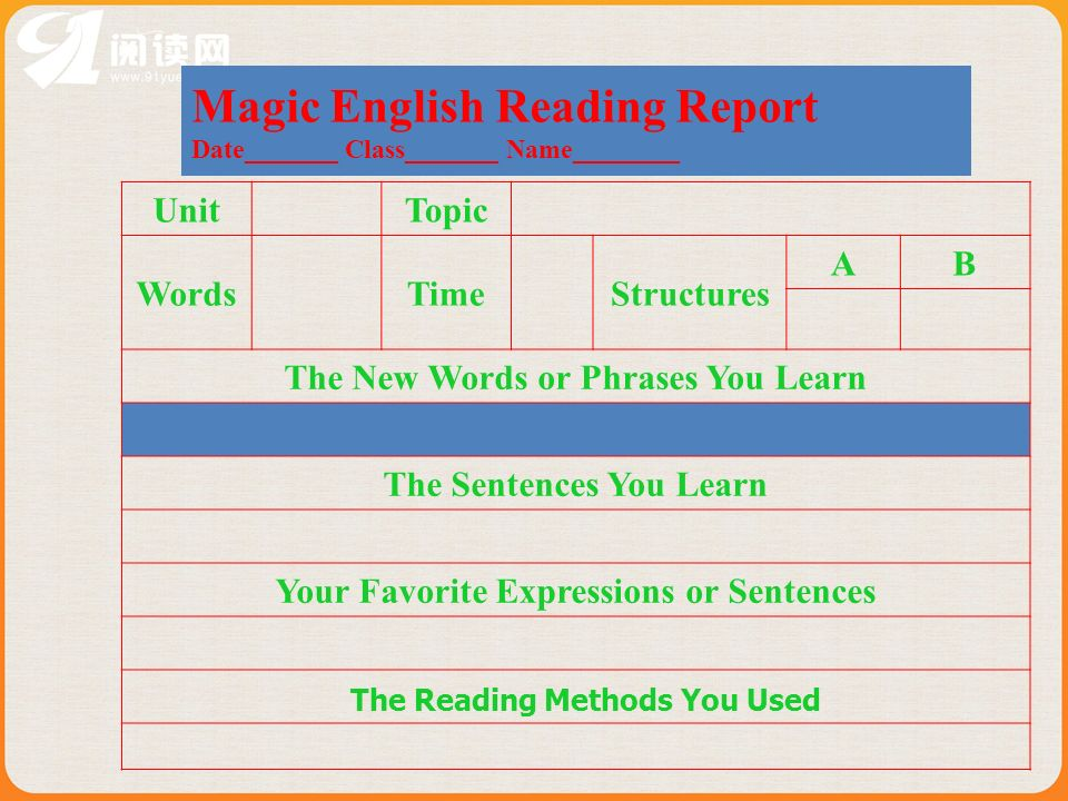 Magic English Reading Report