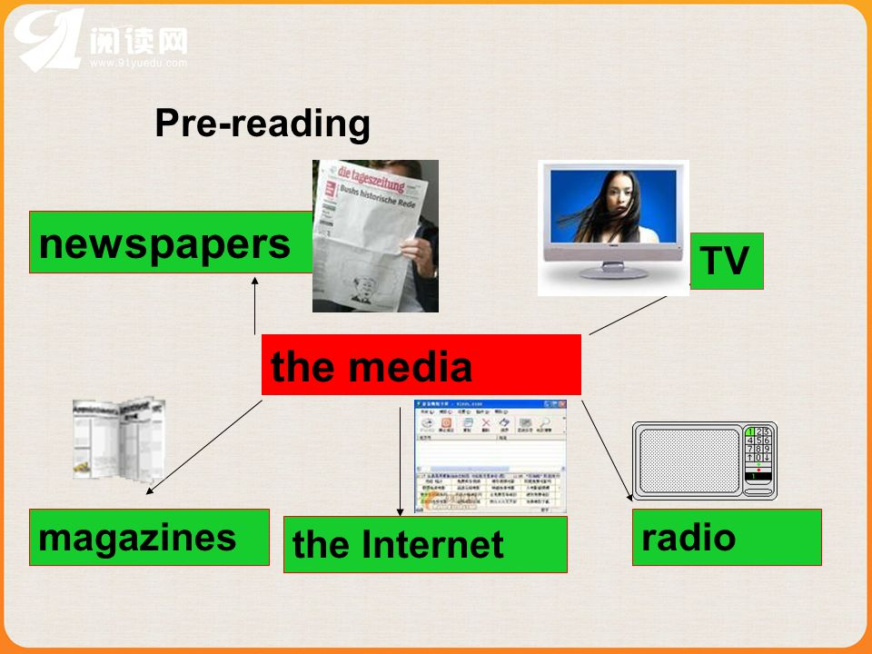 Pre-reading newspapers TV the media magazines radio the Internet