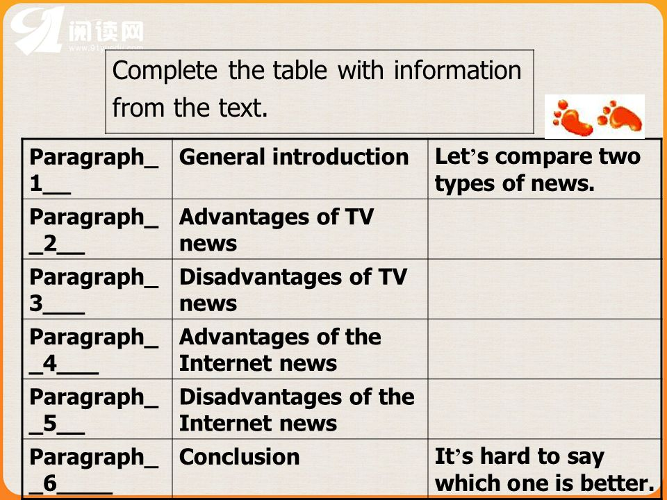 Complete the table with information from the text.