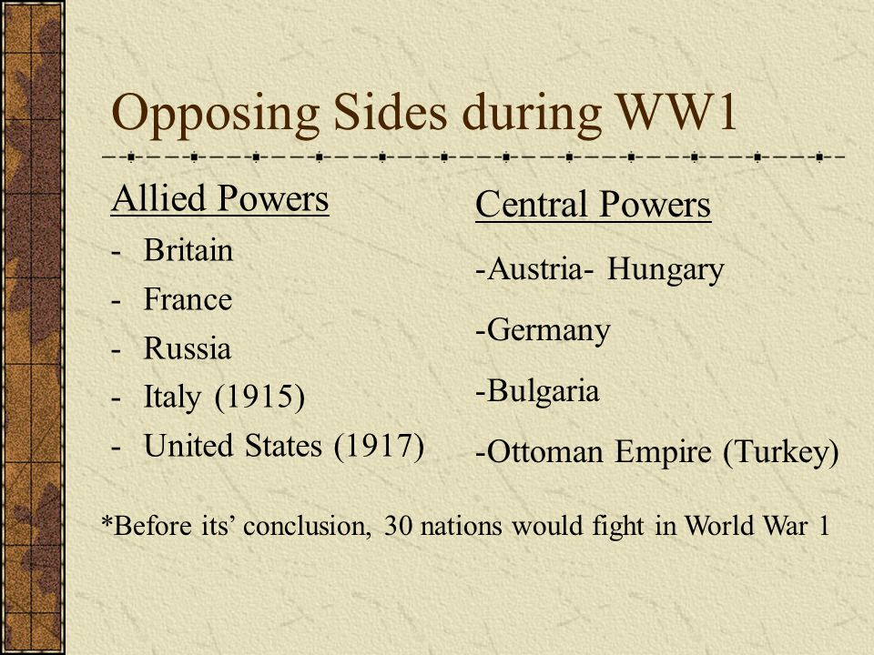 Opposing Sides during WW1
