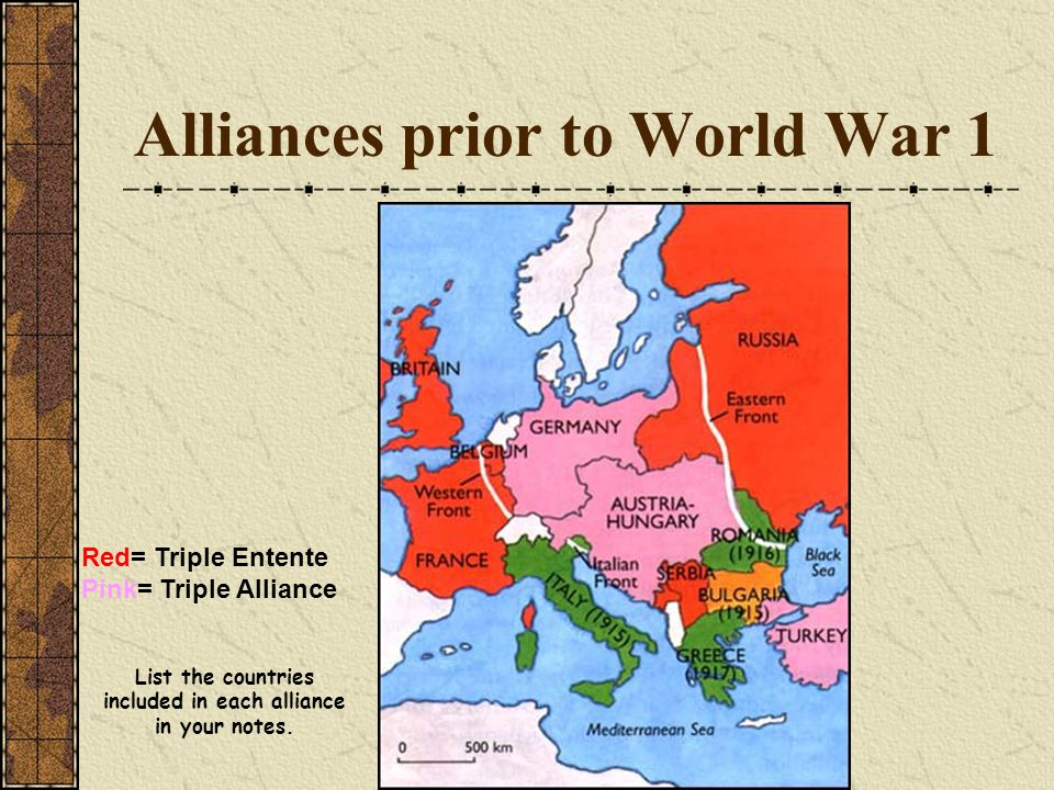 Alliances prior to World War 1
